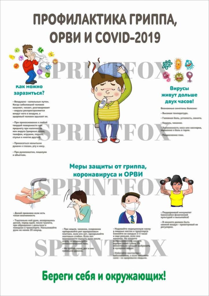 профилактика гриппа, орви и covid 2019 для школы и мед кабинета по приказу 822